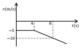 Contoh soal menghitung jarak berdasarkan grafik