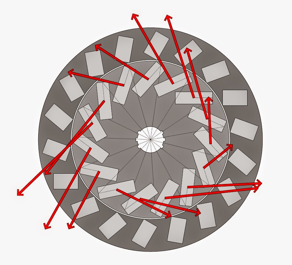 dc motor thesis