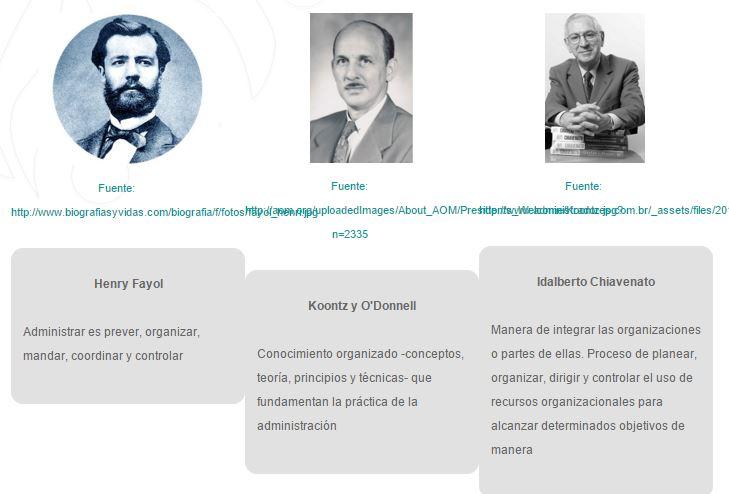 Licenciatura Gestion y Administracion de PYMES en la UNADM ...