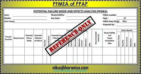 Process Failure Modes and Effects Analysis (PFMEA) in PPAP