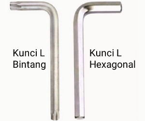 fungsi+kunci+L