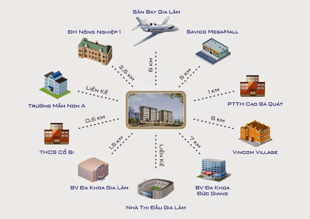 Dự án chung cư Vincity Gia Lâm Long Biên