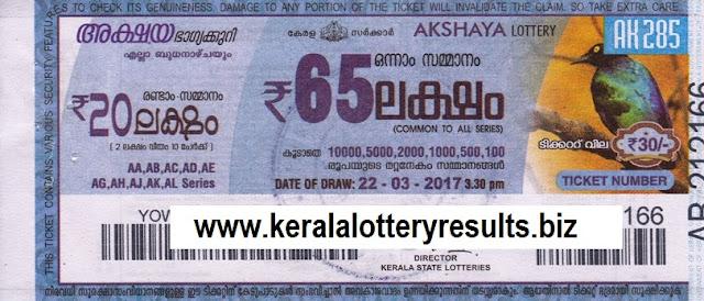 results lottery Akshaya -271