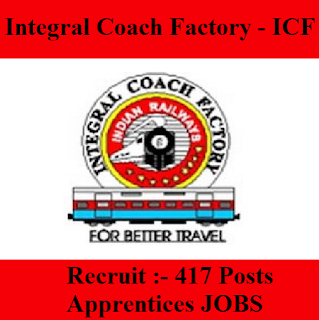 Integral Coach Factory, ICF Chennai, ICF, TN, Tamil Nadu, Apprentice, freejobalert, Sarkari Naukri, Latest Jobs, Hot Jobs, 10th, ITI, icf chennai logo
