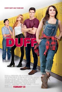 The DUFF<br><span class='font12 dBlock'><i>(The DUFF)</i></span>