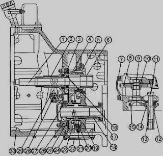 Pto Hydraulic Gear Pump Farm Tractor PTO Pump Wiring