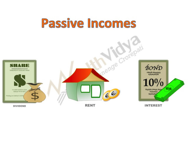 Examples os Second Income: Share with Dividend; House with Rental Income; Bond and Interest Income