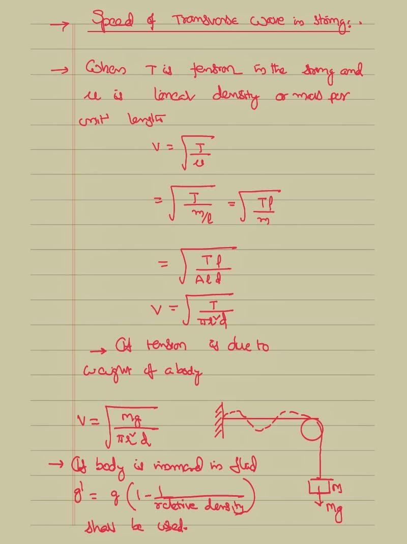 velocity of a wave equation tension tessshebaylo. Black Bedroom Furniture Sets. Home Design Ideas