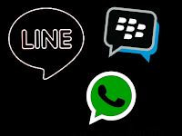 Aplikasi Chatting Yang Paling Banyak Digunakan Sepanjang Masa