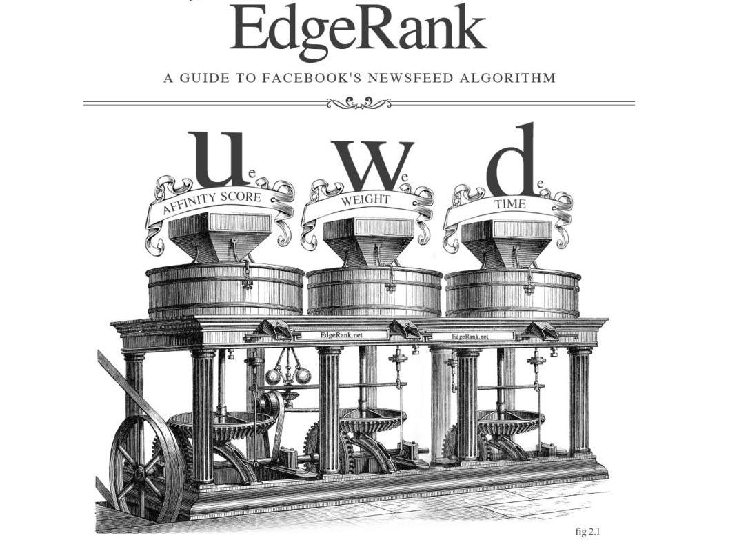 EDGE Rank là gì ? Tìm hiểu về thuật toán EDGE Rank của Facebook