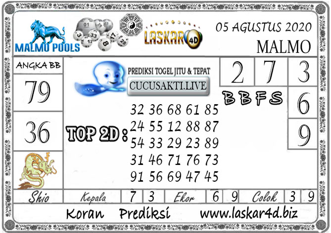 Prediksi Togel MALMO LASKAR4D 05 AGUSTUS 2020