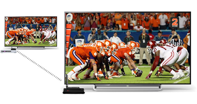 Transmit Cable TVs by Wireless