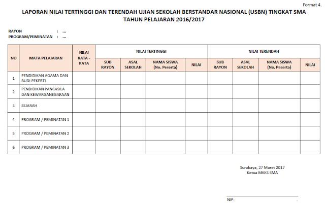 gambar format analisis penilaian usbn sma MA dan SMK 2019