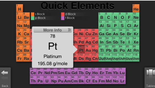 6 of the best ipad periodic table apps for teachers and students rapid access to information on the elements useful for anyone in the sciences and engineering four periodic tables summarize a variety of information urtaz Gallery