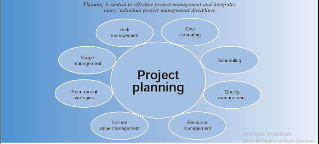 Download pdf Introduction to Project Planning