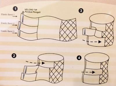Cara Guna Bengkung  Opah