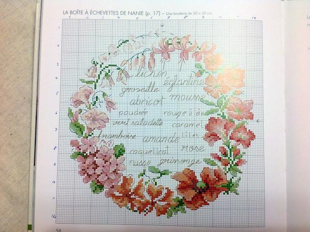 Калькулятор расчёта канвы (ткани) Аида 64