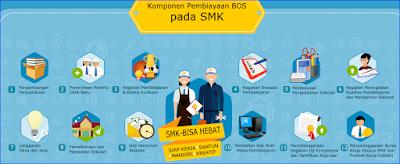 12 Komponen Pembiayaan BOS (Biaya Operasional Sekolah) Pada Jenjang SMK Update 2017
