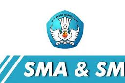 Lowongan Kerja SMA/SMK