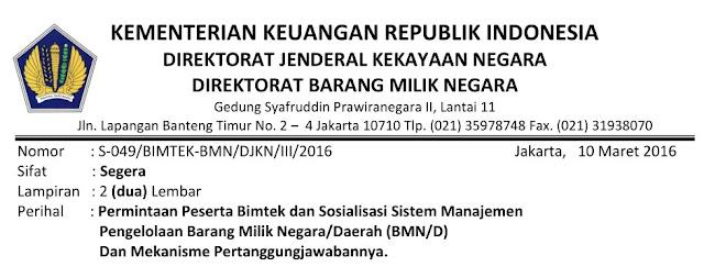 Surat Undangan Mengatasnamakan Direktorat Jenderal Kekayaan Negara Direktorat BMN
