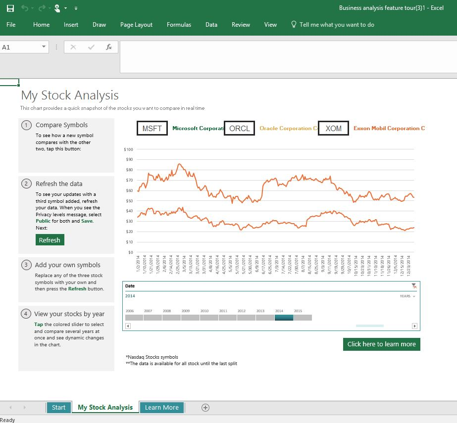 Hodentekhelp Does Stock Analysis With Microsoft Excel Work
