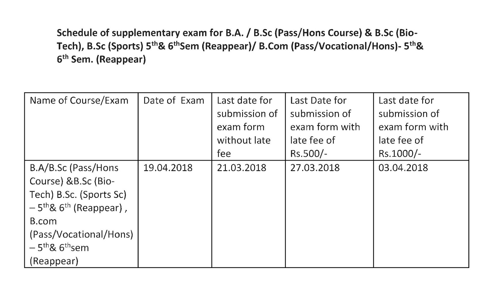 By Photo Congress || Rajasthan University B com Supplementary Form 2018