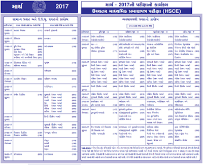 Gujarat Board 12th Time Table