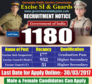 KPSC Recruitment 2017 Apply for 1180 Excise Sub Inspector Vacancy