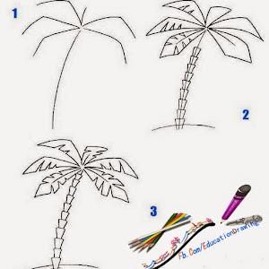 تعليم الرسم للمبتدئين خطوة بخطوة بالصور فنون الرسم