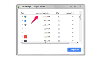 task manager chrom browser