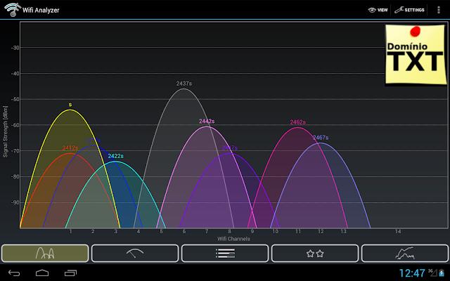 DominioTXT - Grafico WifiAnalyzer