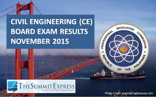 November 2015 Civil Engineering (CE) board exam results