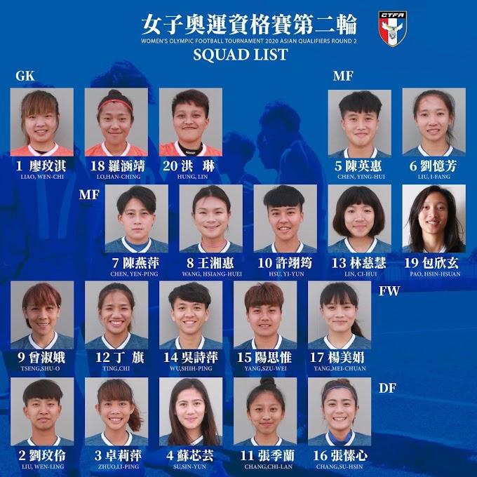 Taiwan's warriors, charging towards the 2020 Olympics