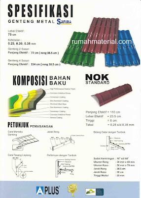 Spesifikasi Genteng Metal SAFIRA ROOF
