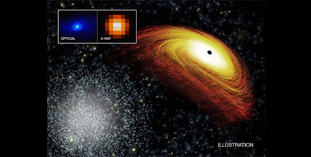 "Using data from Chandra and other telescopes, astronomers have found a possible ""recoiling"" black hole. This black hole, which contains about 160 million solar masses, may have formed and then been set in motion by the collision of two smaller black holes (depicted in the artist's illustration). Astronomers found this candidate recoiling black hole after sifting through data of thousands of galaxies. Such moving supermassive black holes are interesting because they may reveal more about the rate and direction of spin for these enigmatic objects before they merge.  (Credit: NASA/CXC/M.Weiss)"