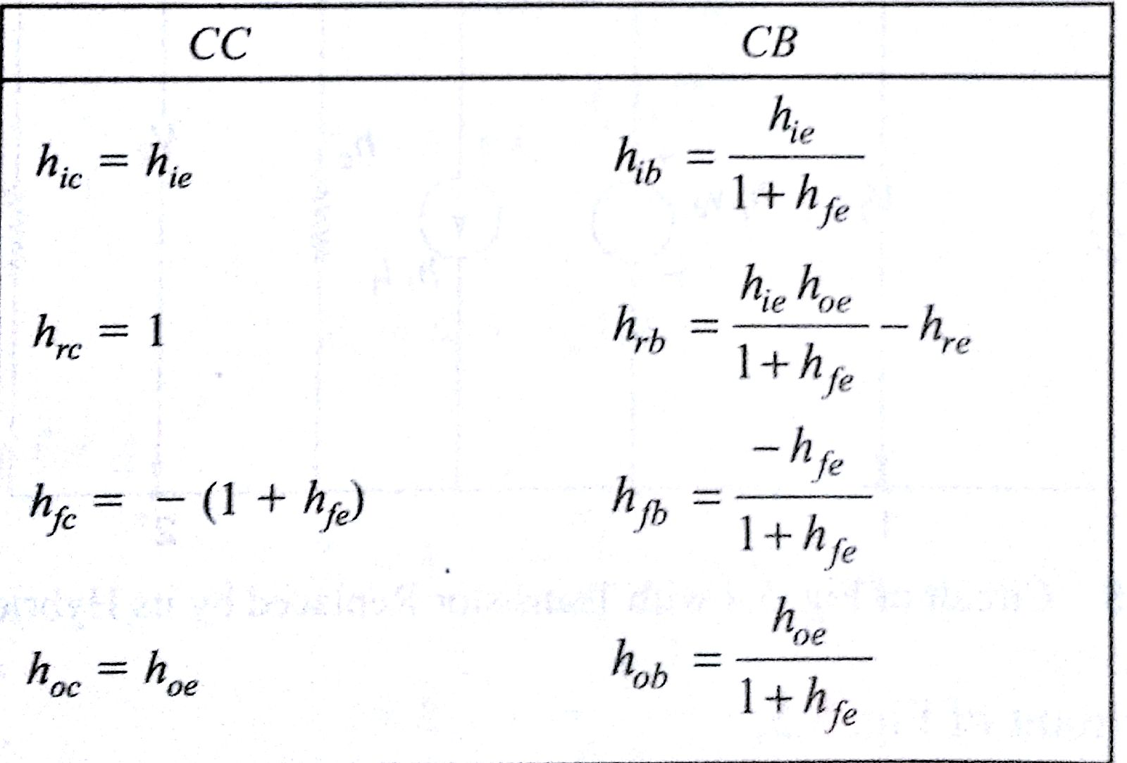Electronic Devices And Circuits Lab Viva Questions Part3 Bipolar Common Emitter Amplifier Electronics Eceschool Blogspot