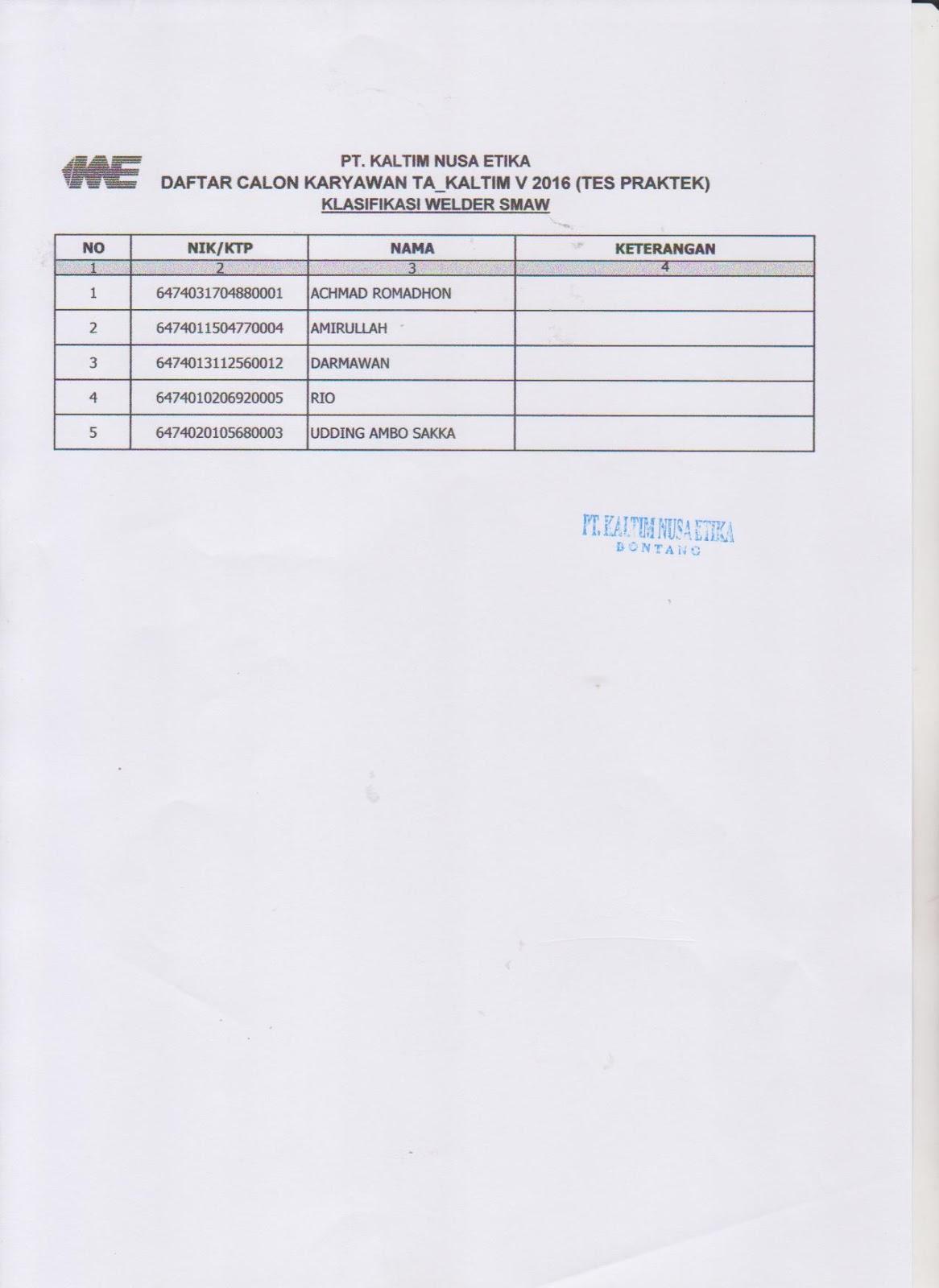 Lowongan Call Center Surabaya Terbaru - Loker Spot
