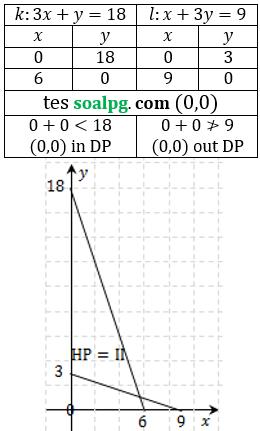 un matematika 2018 pdf