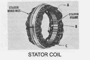 stator+coil+%E0%B9%81%E0%B8%A5%E0%B8%B0+rotor+winding1  Phase Ups Block Diagram on server system diagram, motherboard connection diagram, how an inverter works diagram, motherboard circuit diagram, chipset diagram, uninterrupted power supply diagram, mueller line stopper bypass diagram, ups installation, inverter installation diagram, one-line diagram, at&t u-verse connection diagram, motherboard components diagram, ups power supply, basic car alarm diagram, home power inverter diagram,