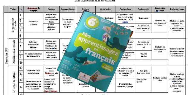 Planification annuelle 6aep mes apprentissages en français édition 2018