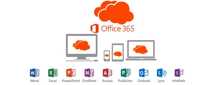 microsoft office 365 powerpoint training