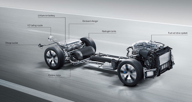 Mercedes plug-in fuel-cell component layout