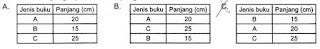 Berikut ini adalah contoh soal ulangan UTS tema  Soal UTS Tema 7 Kelas 2 Semester 2 (Genap) Terbaru dan Kunci Jawaban