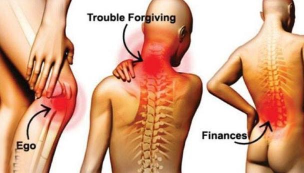 Dhimbjet e trupit që lidhen me gjendjen Emocionale