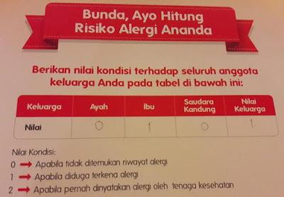 Menghitung Risiko Alergi pada anak