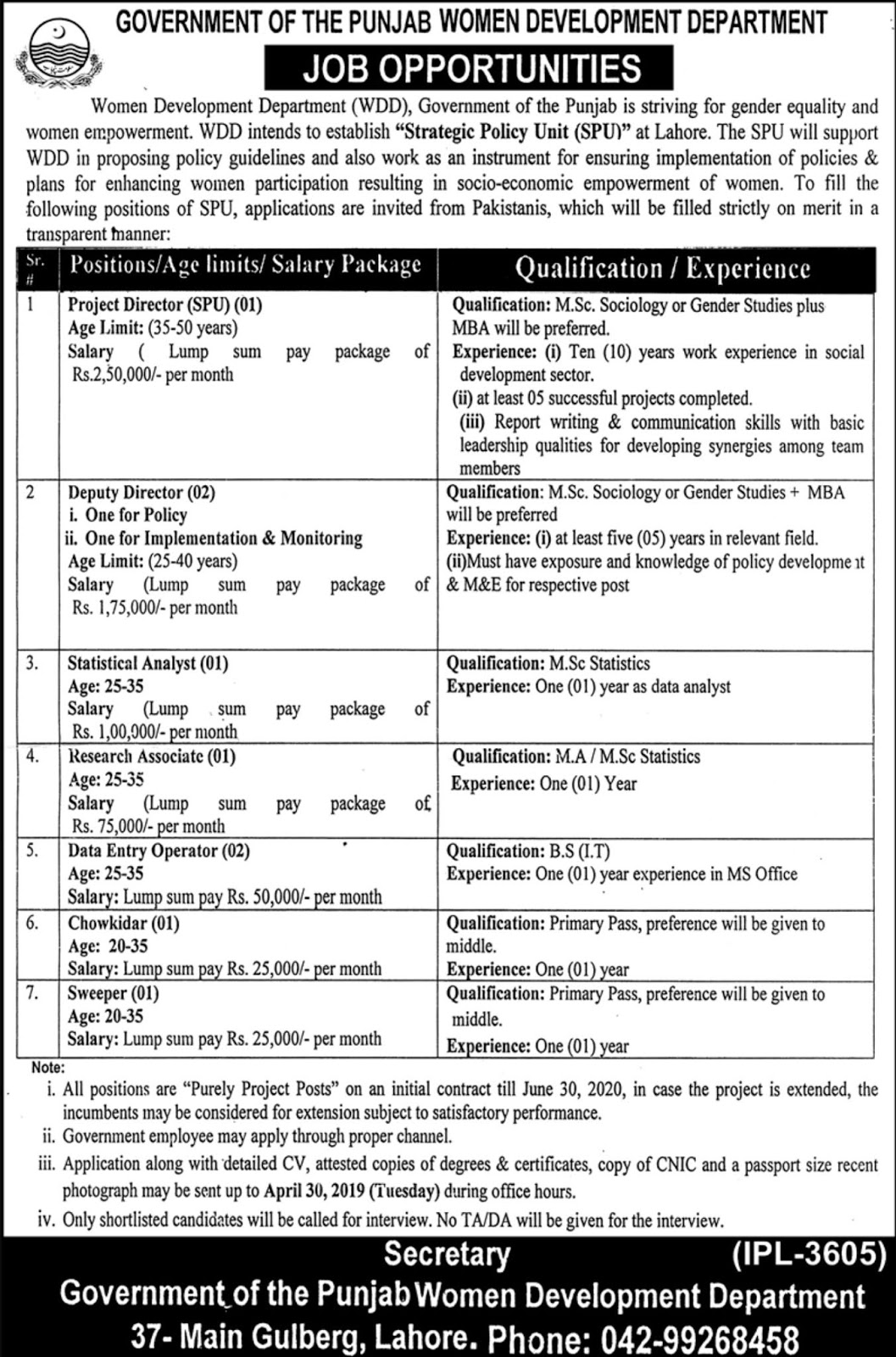 Women Development Department WDD Lahore Jobs 2019
