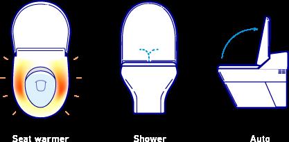 Thiết bị vệ sinh Inax có phổ biến không 1