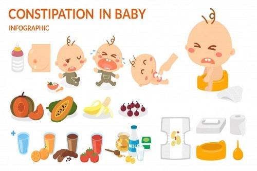 علاج الإمساك عند الرضع