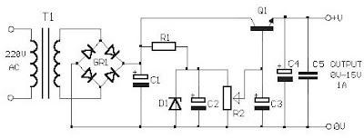 elektronika dasar: Pengertian power supply (catu daya)