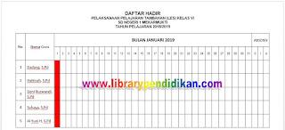 Daftar Hadir LES Bulan Januari 2019, http://www.librarypendidikan.com/